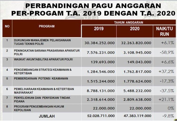 Publikasi Dipa/RKA-KL T.A 2020 Polres Sikka